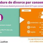 Réforme du divorce par consentement mutuel : le divorce sans juge mais avec deux avocats